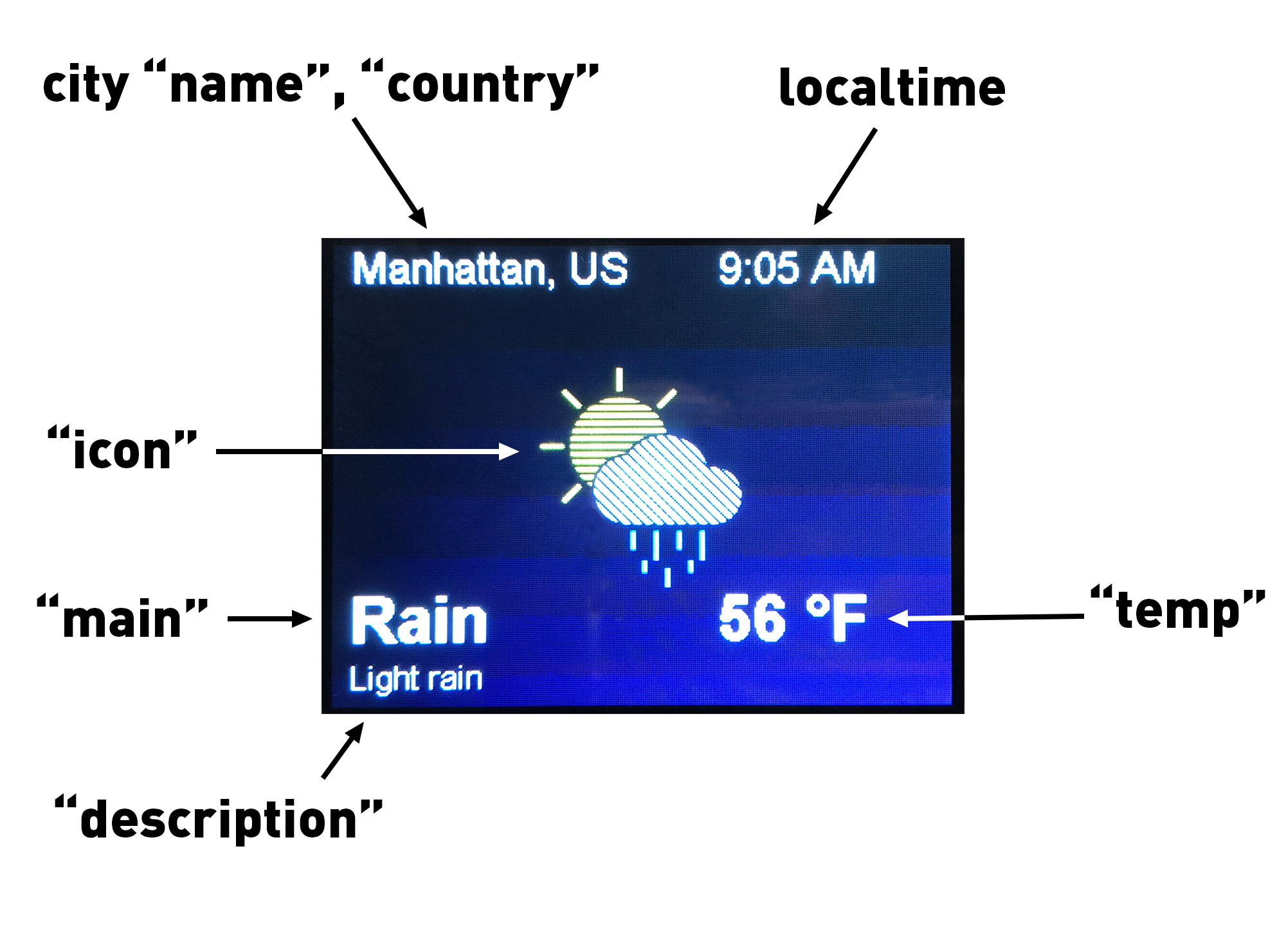 graphics_weather.jpg