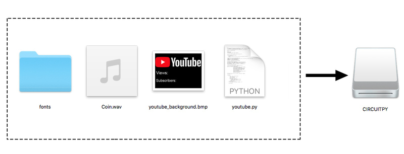 Code PyPortal with CircuitPython | PyPortal YouTube Views