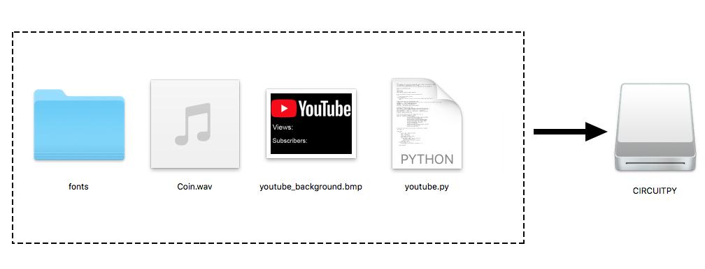 internet_of_things___iot_py_youtube_drag.jpg