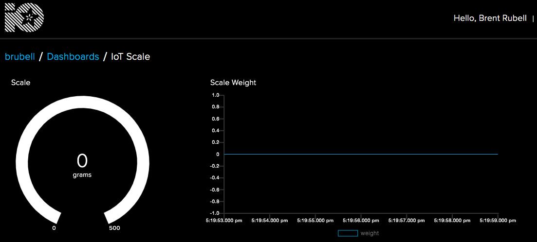 hacks_IO_-_IoT_Scale.png