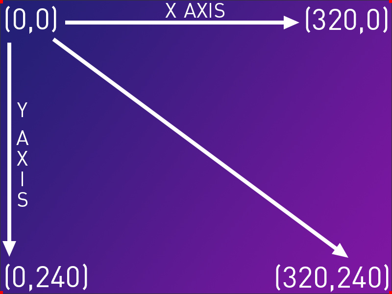 adabox_pyportal_grid.jpg