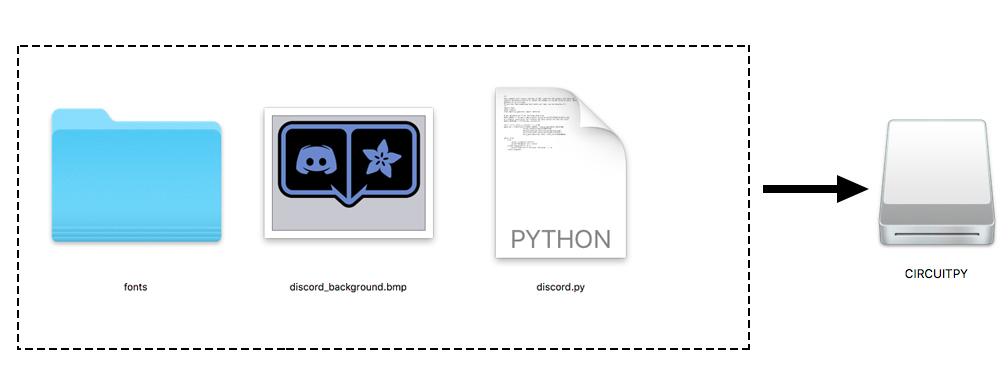 adabox_py_discord_drag.jpg