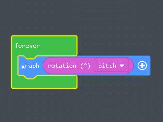 express_Graph_Rotation.jpg