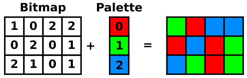 circuitpython_bitmap_palette.png