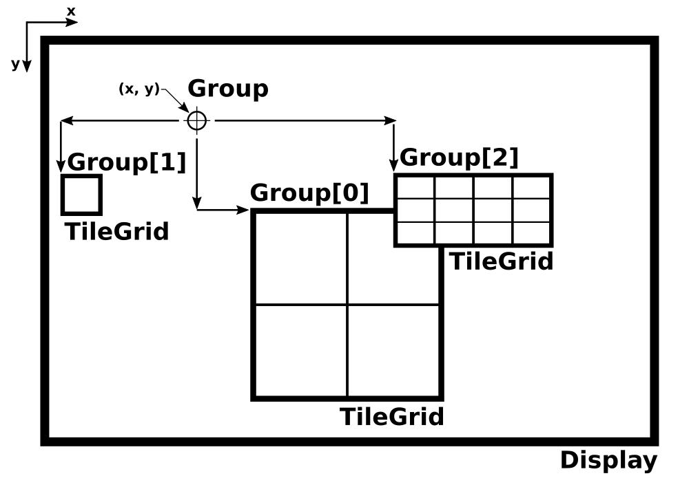 circuitpython_group1.png