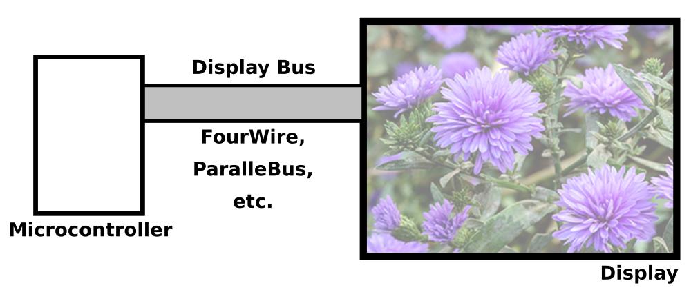 circuitpython_display1.png