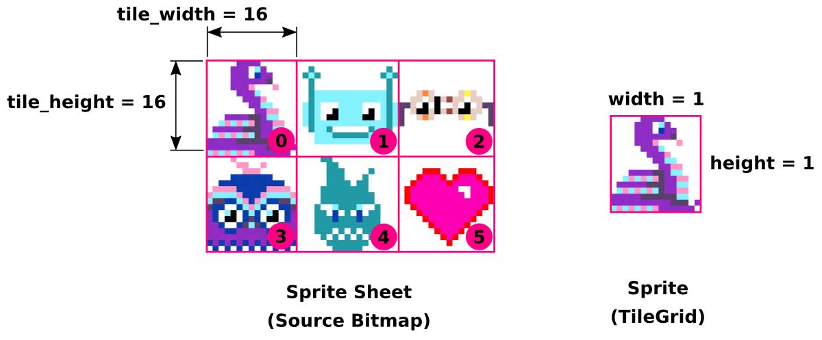 circuitpython_spritesheet3.png
