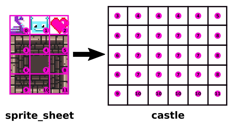circuitpython_sheet_and_castle.png
