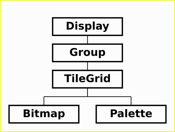 circuitpython_bitmap.png