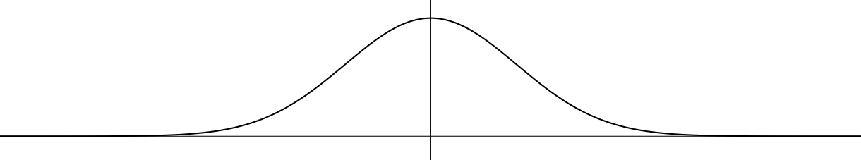 components_standard-deviation.png