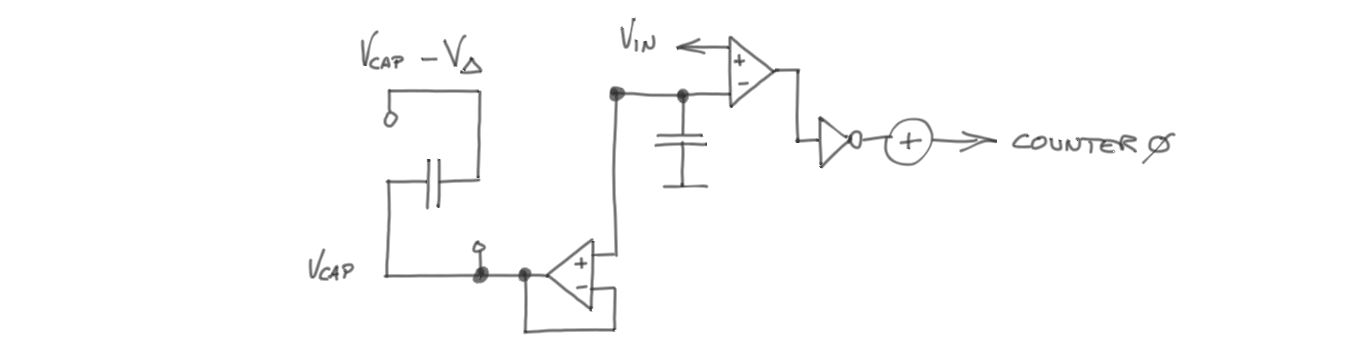 components_sigma-delta-s-low.png