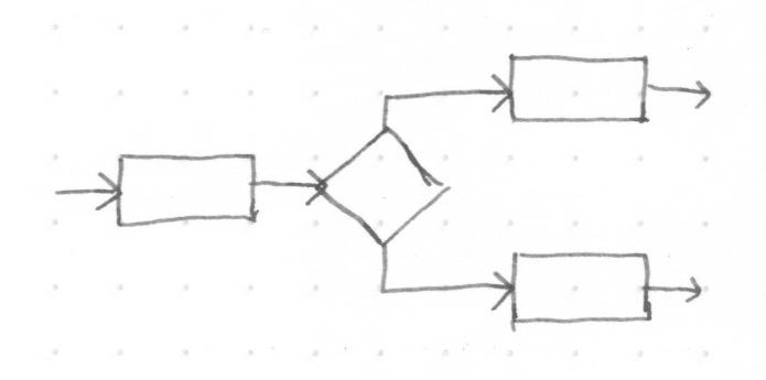 gaming_pattern_choice.jpeg