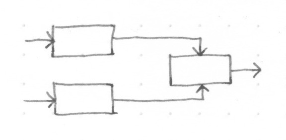 gaming_pattern_merge.jpeg
