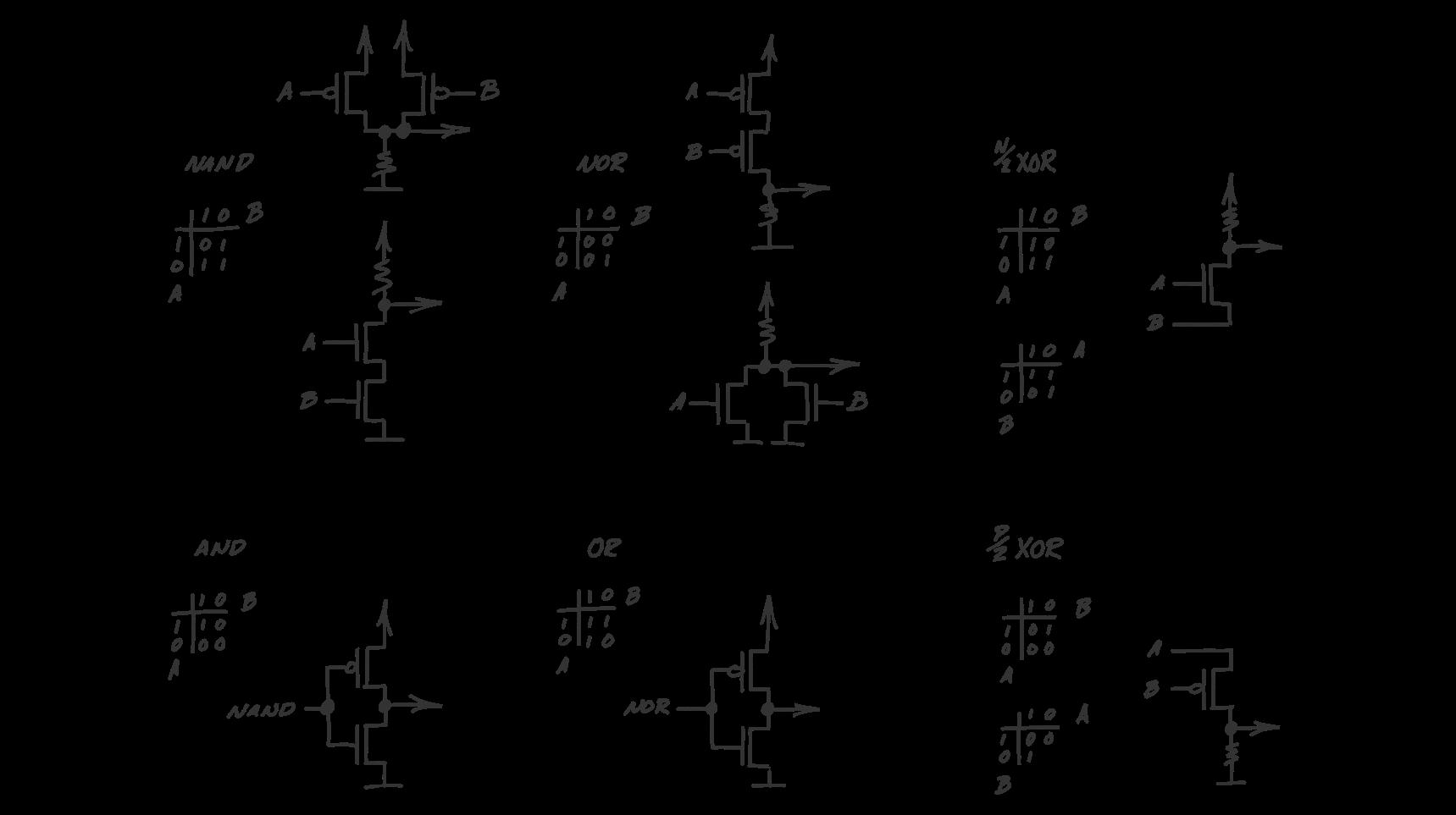 components_primitive-gates.png