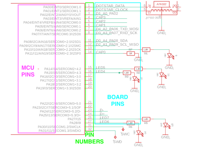circuitpython_pyruler-schematic-pins-pin-numbers-names.png