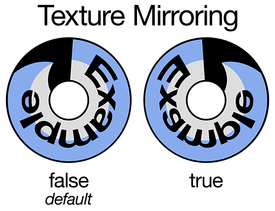 adafruit_products_texture-mirror.png