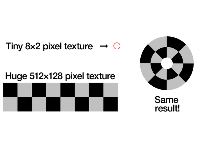 adafruit_products_texture-sizes.png