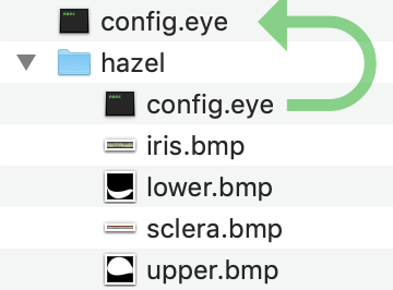 adafruit_products_eye-hierarchy.png