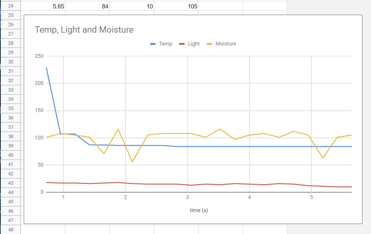 sensors_graph.jpg