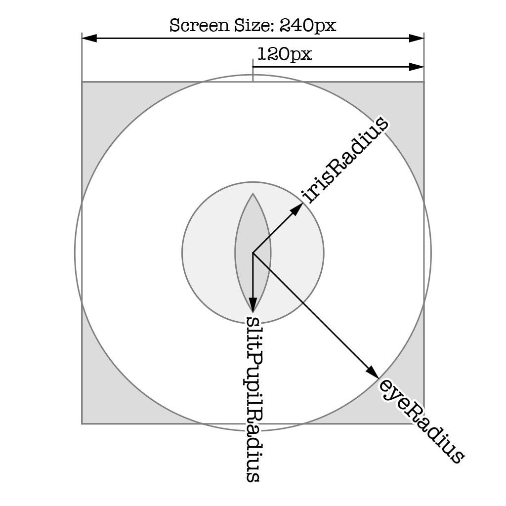 adafruit_products_eye-diagram-1.png