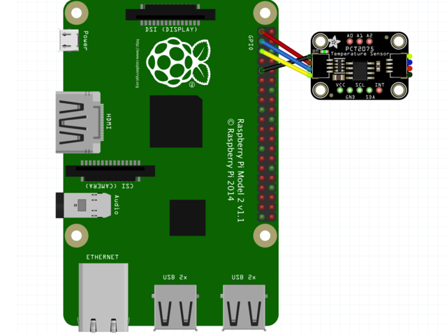 adafruit_products_rpi_stemmaqt_wiring.png