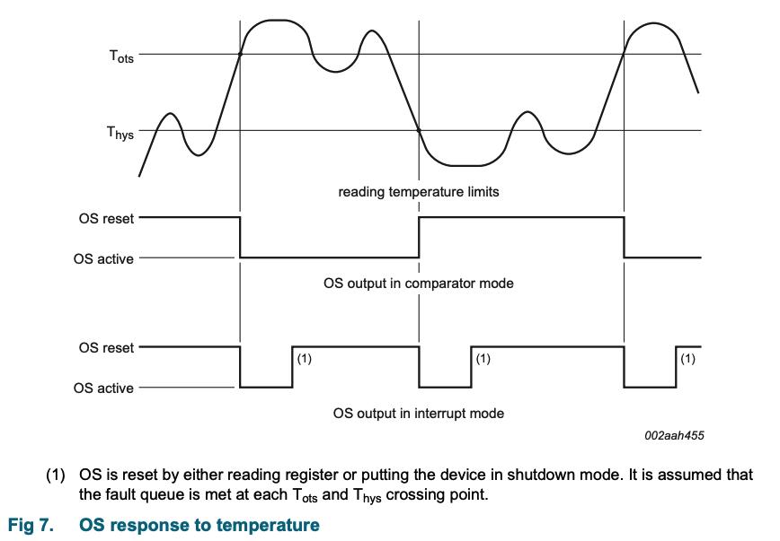 adafruit_products_temp_alert_ds_diagram.png