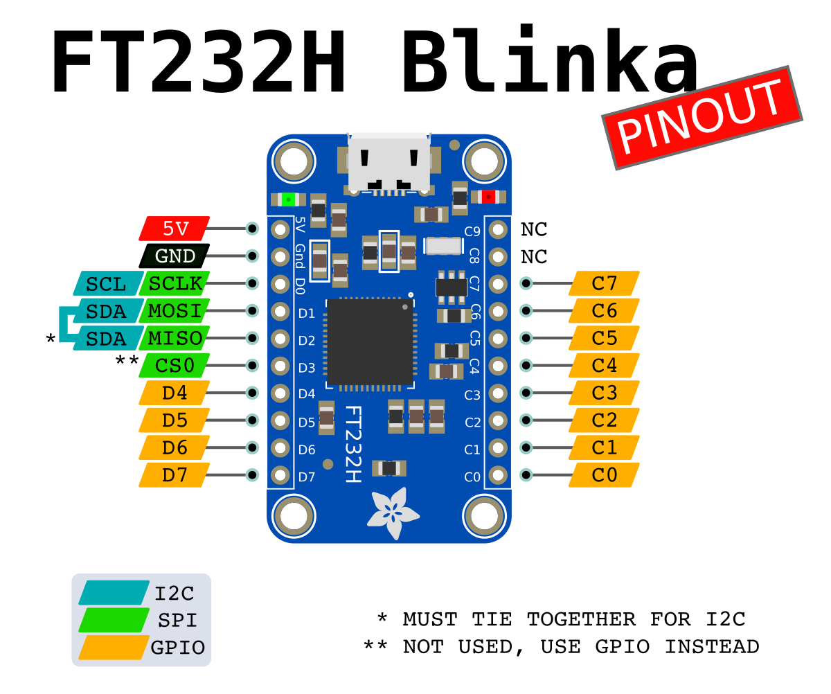 sensors_ft232h_pinouts.png