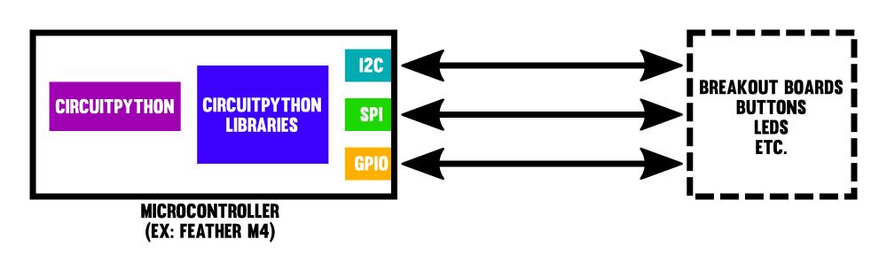 sensors_board_mcu.png