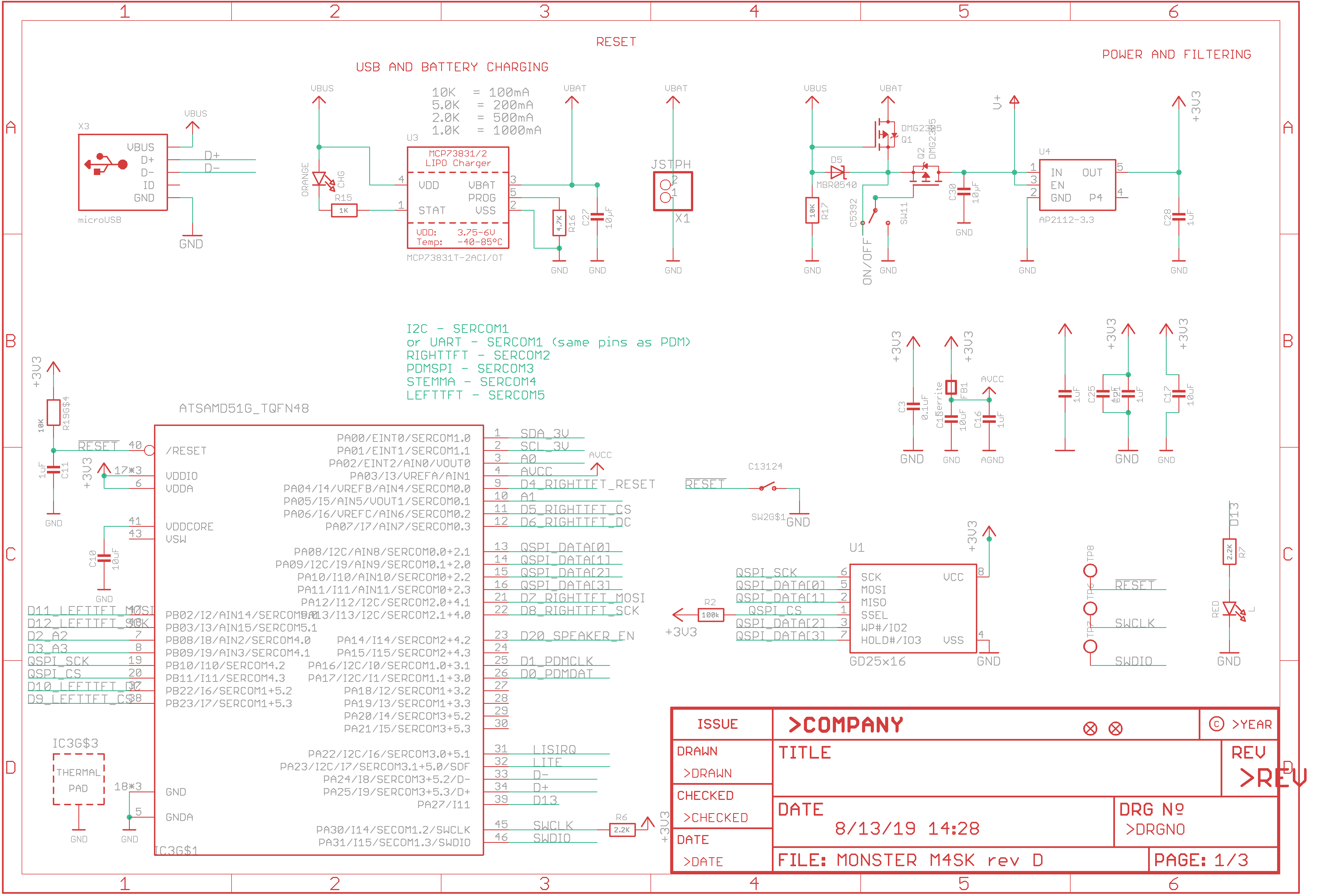 adafruit_products_MONSTER_M4SK_Schematic.png
