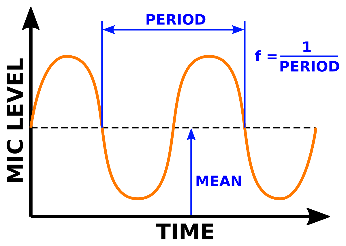 circuitpython_plot2.png