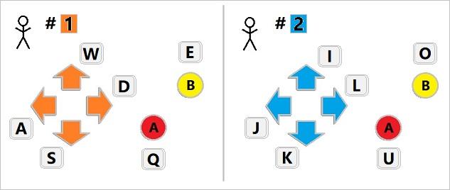 microcontrollers_key-assign.jpg