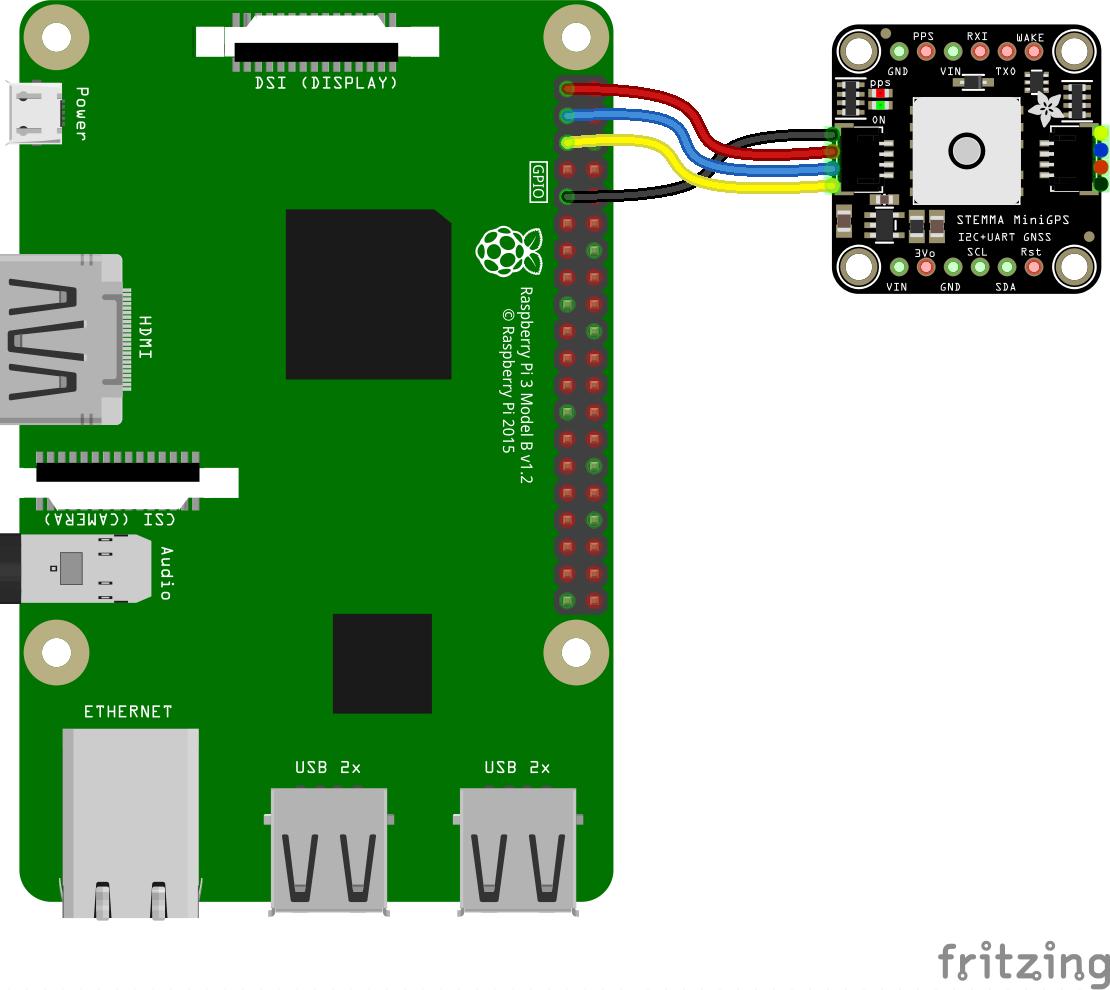 adafruit_products_PA1010D_Mini_GPS_RasPi_I2C_STEMMA_bb.png