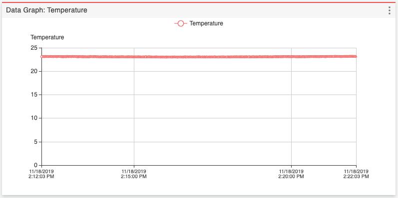 sensors_DigiKey_IoT_(2).png