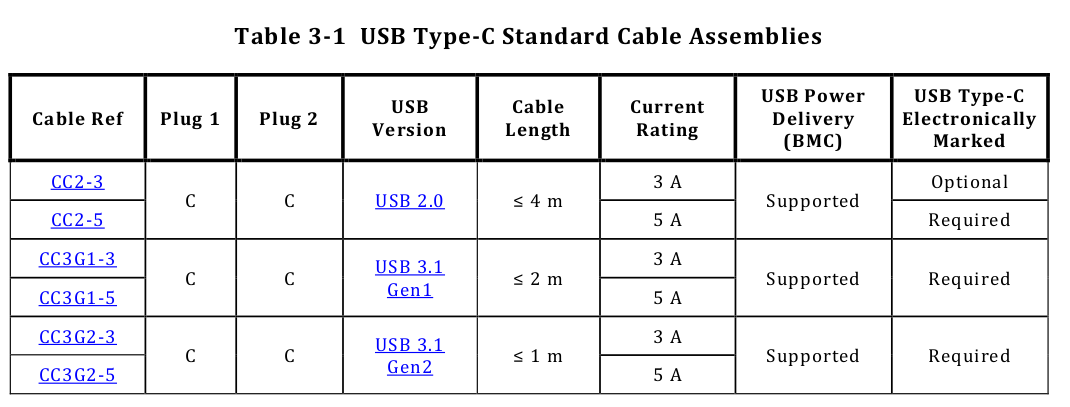 components_usb_c_table_length.png