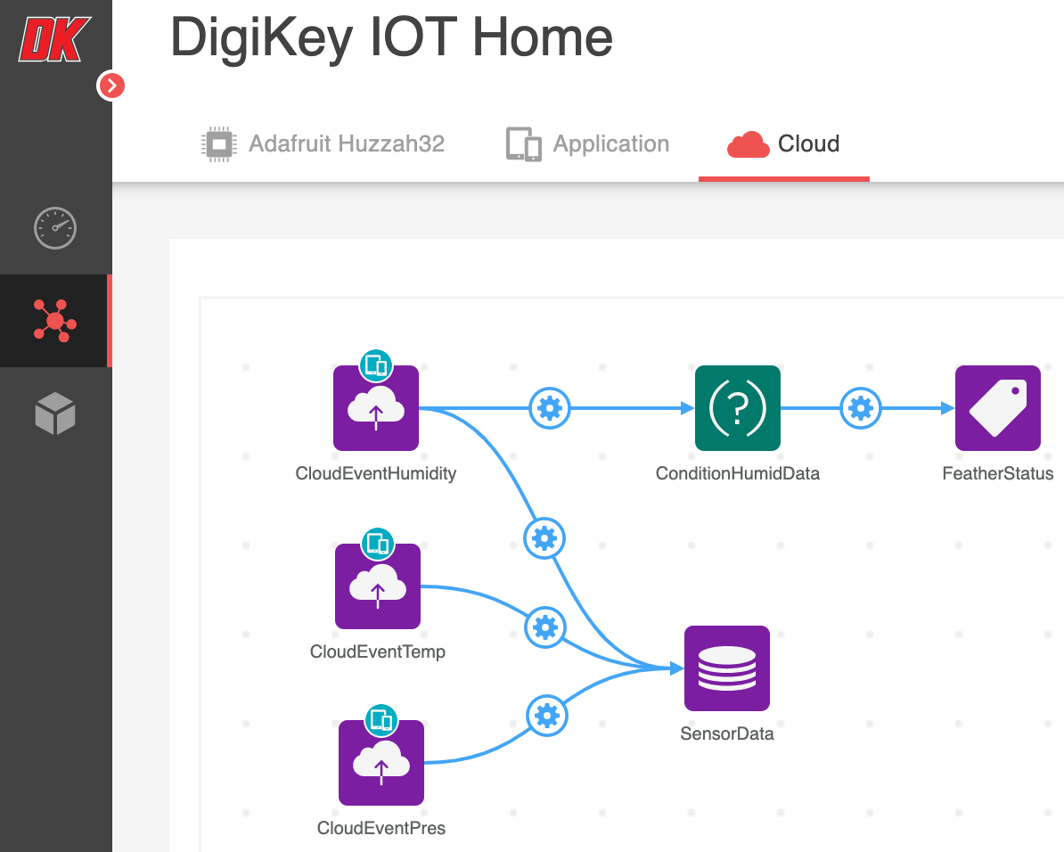 sensors_DigiKey_IoT_Cloud.png