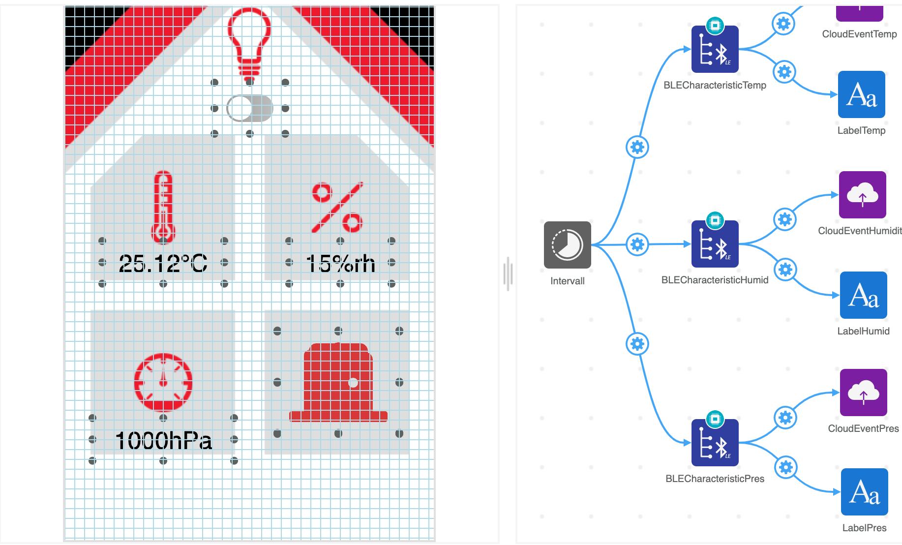 sensors_DigiKey_IoT_App_View.png