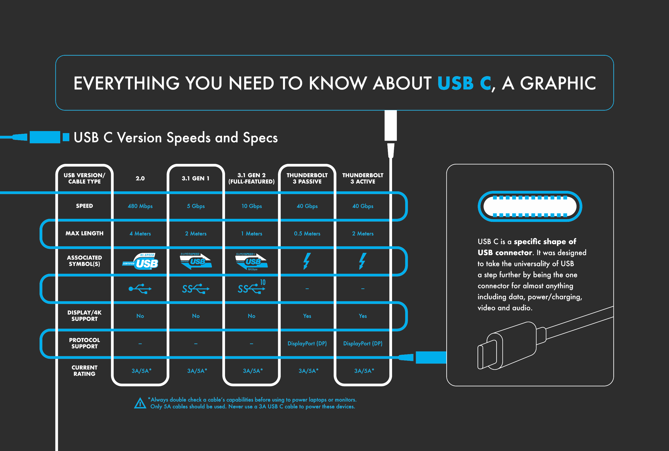 components_adafruit_USB_C_graphic_outlines.png