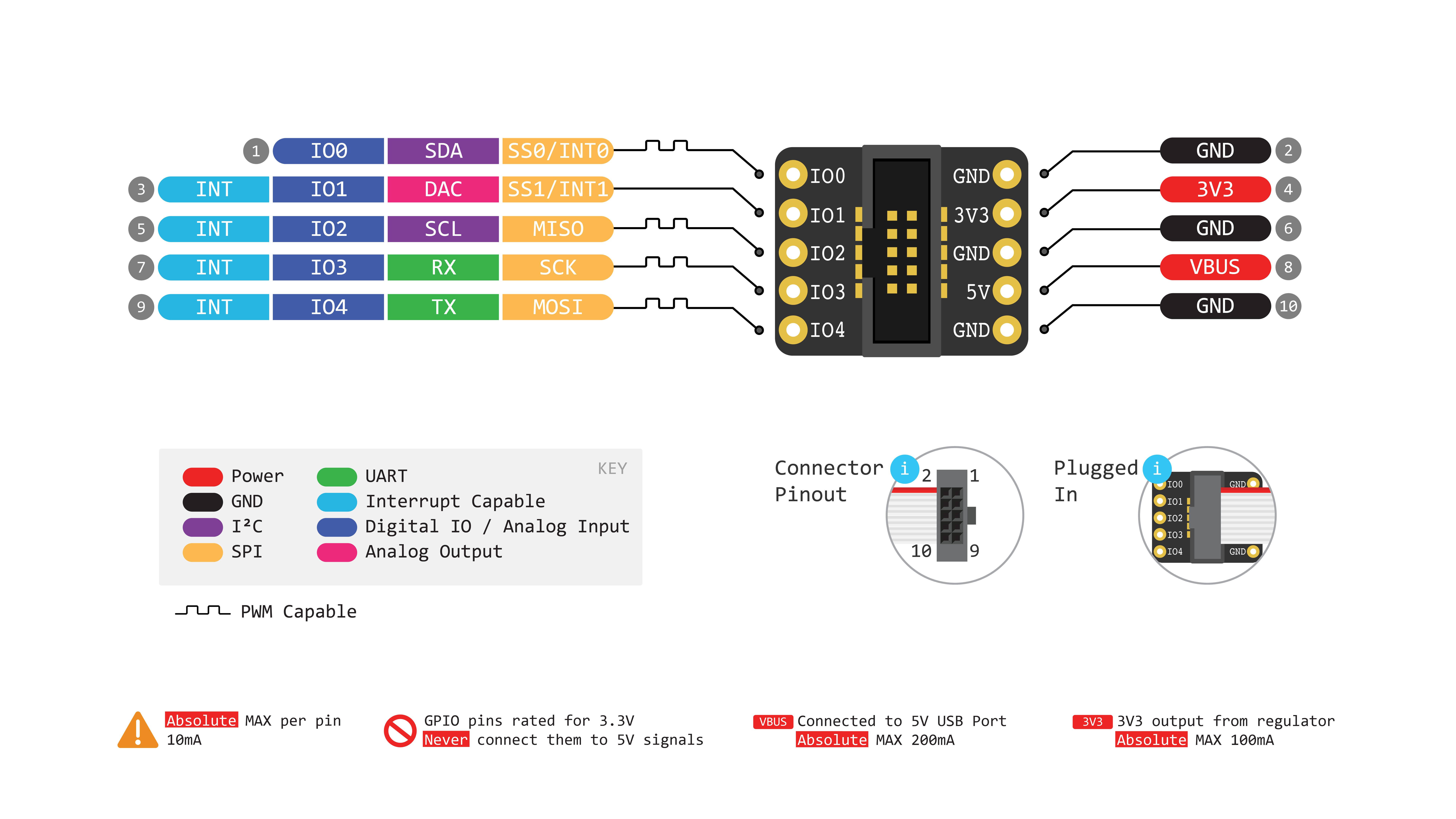 sensors_binho_pinout_graphic.png