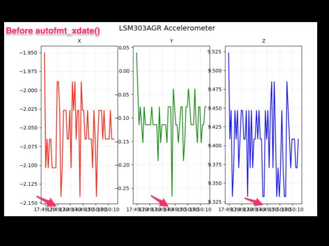 sensors_LSM303AGR_Example_-_Jupyter_Notebook.png