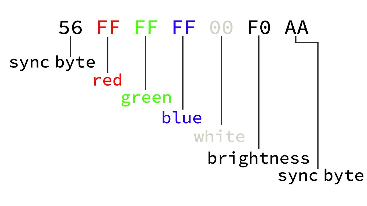 leds_bulb_byte_array.jpg