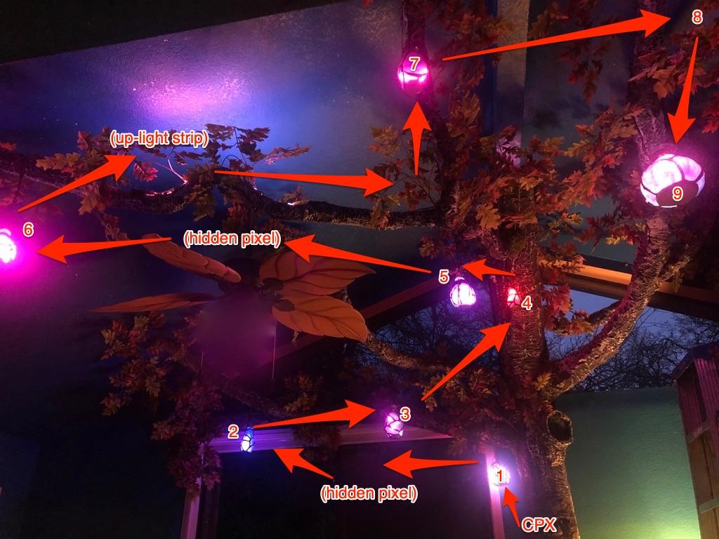 led_strips_data_diagram.jpg