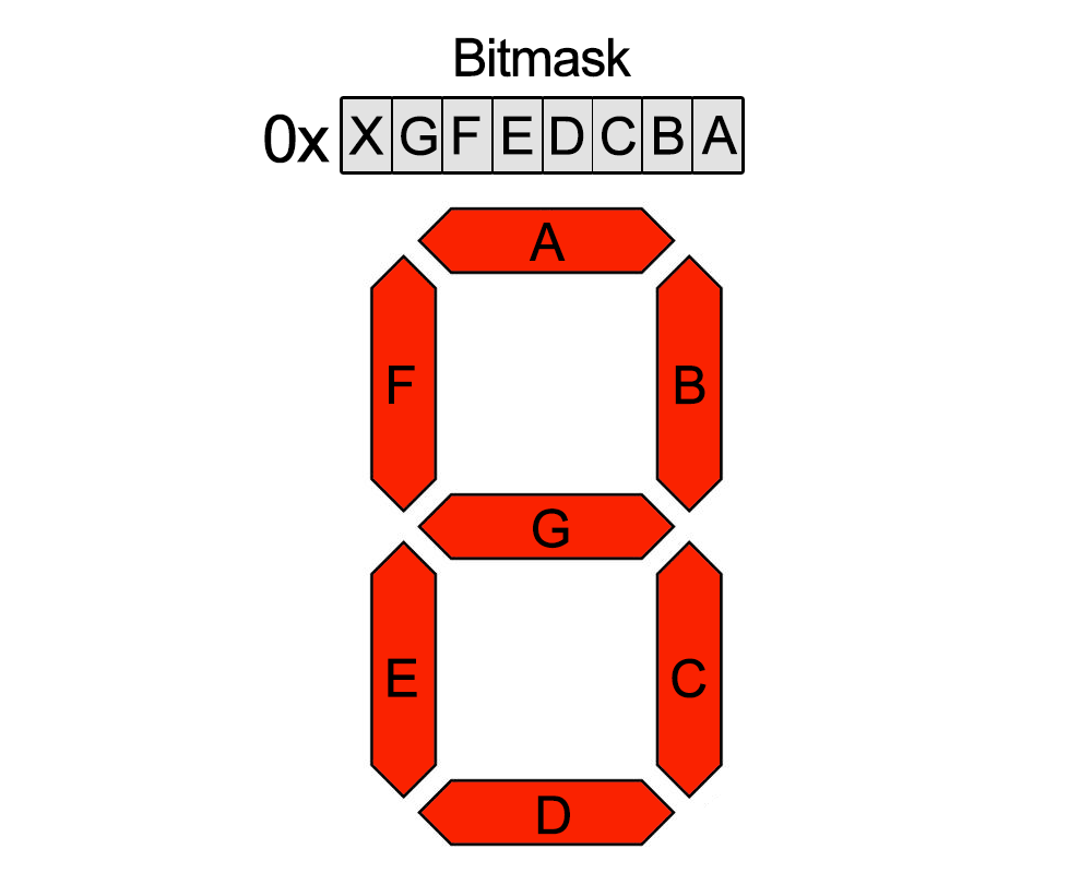 led_matrices_set_pixel_raw.png