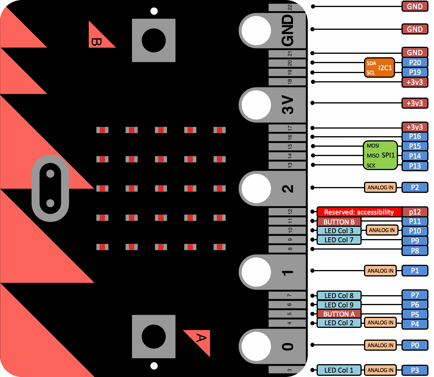 adafruit_products_pins-0.png