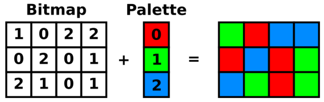 adabox_circuitpython_bitmap_palette.png