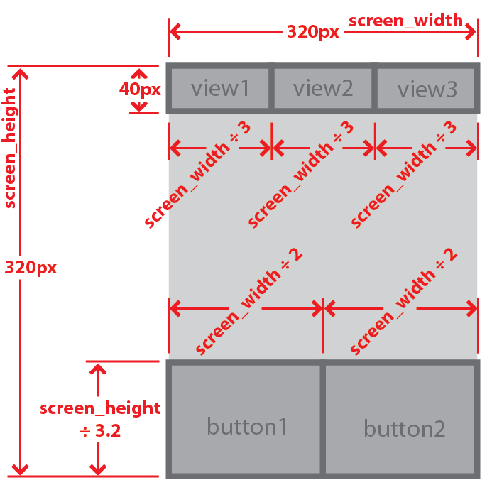 circuitpython_Button_Sizes.png