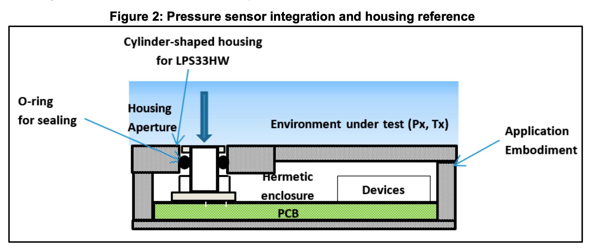 sensors_app_note_diagram.png