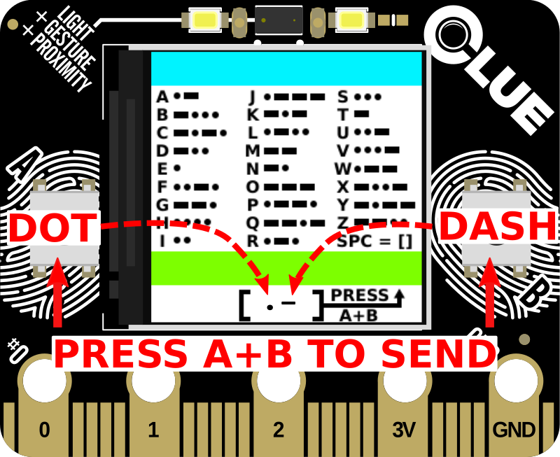 circuitpython_labels.png