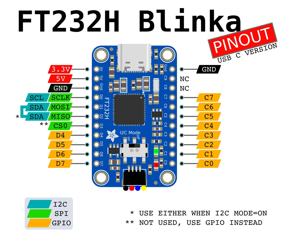 sensors_ft232h_usbc_pintouts.jpg