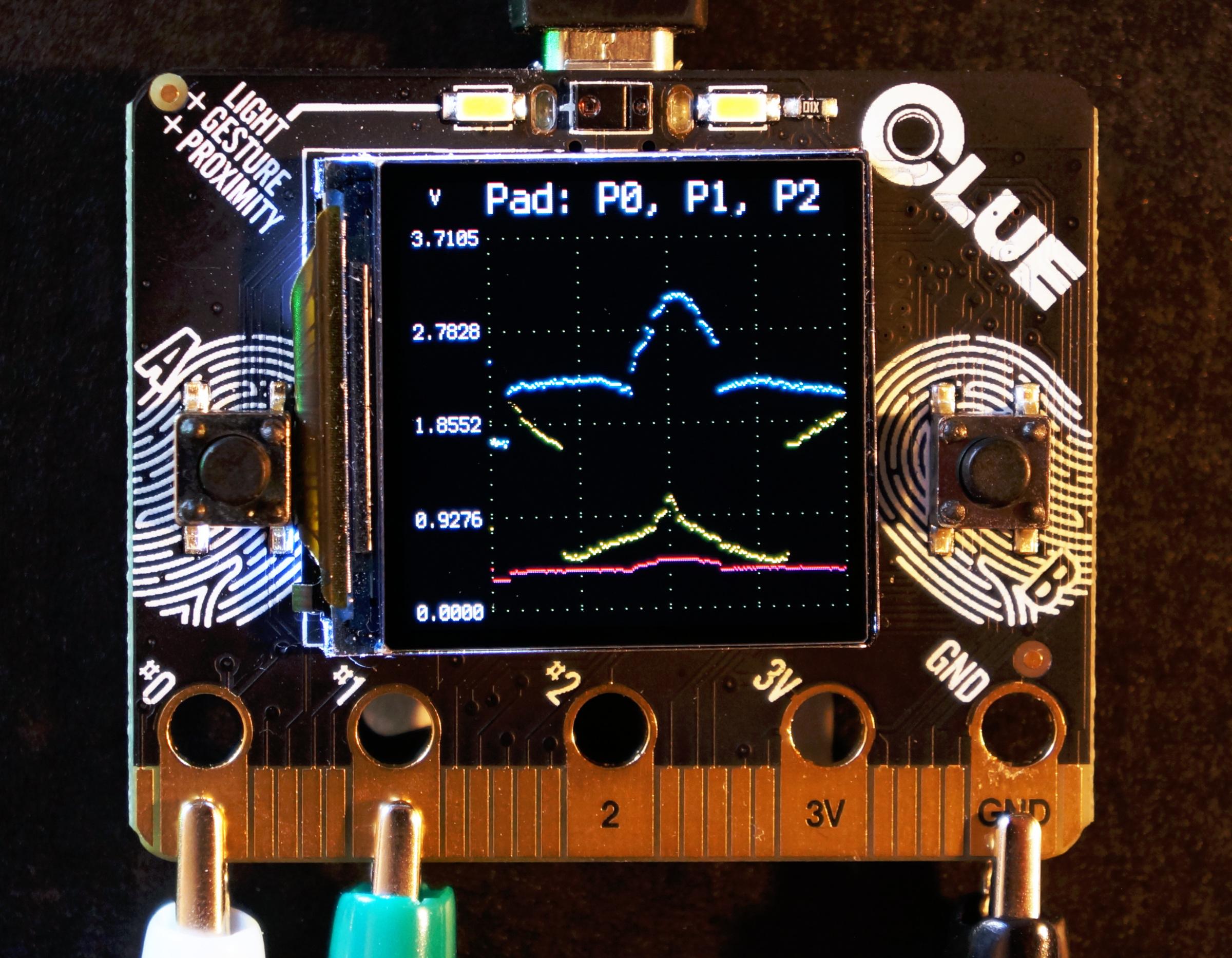 sensors_clue-sensor-plotter-pads-logo-2400x1800.jpg