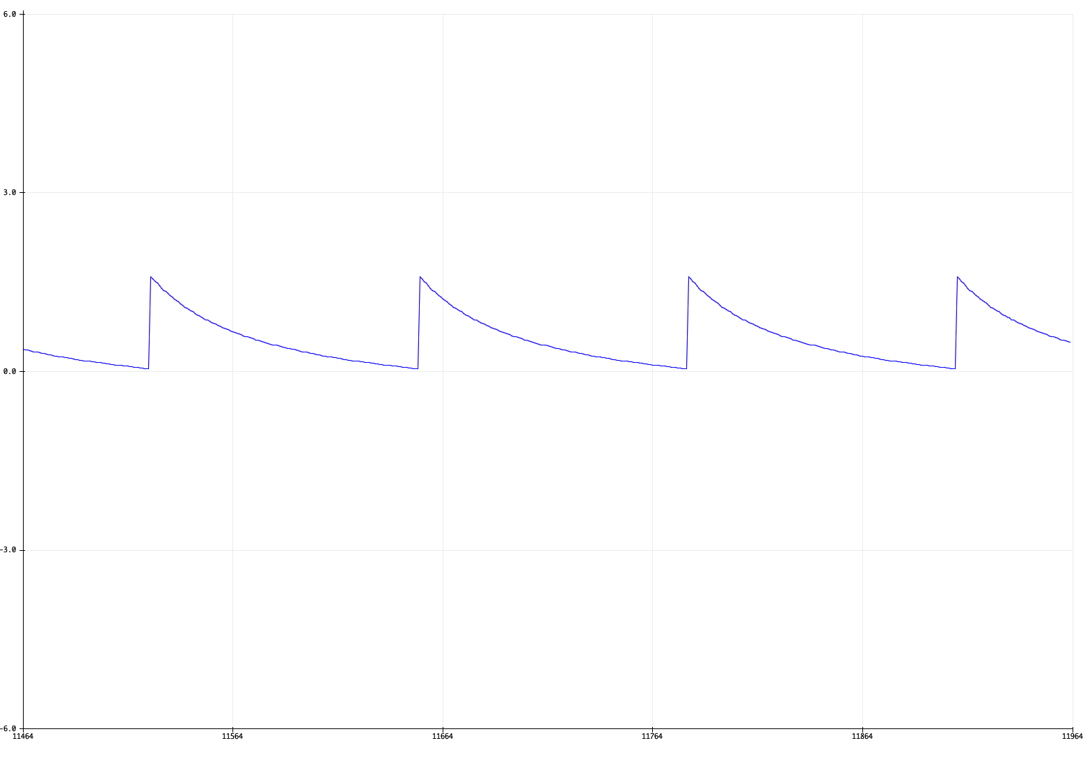 adafruit_products_log_curve.png